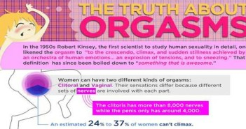 The-TRUTH-about-the-Femal- Orgasm